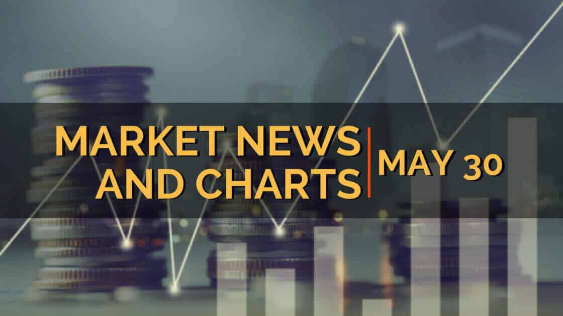 market news and charts may 30 written in a yellow text and a technical chart on the background