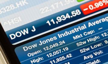 Dow sets a 100-point increase resisting longest losing streak