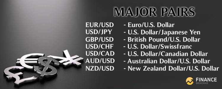 Major Currency Pairs - Finance Brokerage