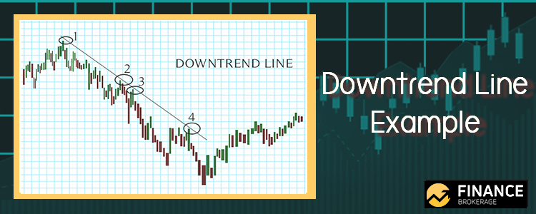 Downtrend Line - Finance Brokerage