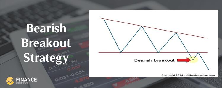 Forex Trading Strategies - Bearish Breakout Strategy - Finance Brokerage
