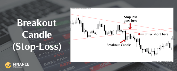 Forex Trading Strategies - Breakout Candle - Finance Brokerage