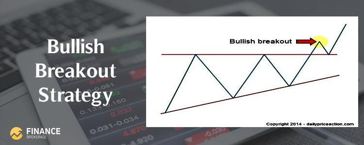 Forex Trading Strategies - Bullish Breakout Strategy - Finance Brokerage