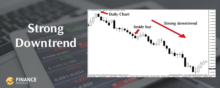 Forex Trading Strategies - Strong Downtrends - Finance Brokerage