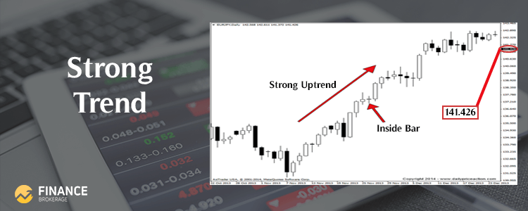 Forex Trading Strategies - Strong Trend - Finance Brokerage