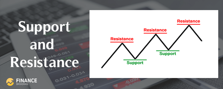 Forex Trading Strategies - Support and Resistance - Finance Brokerage