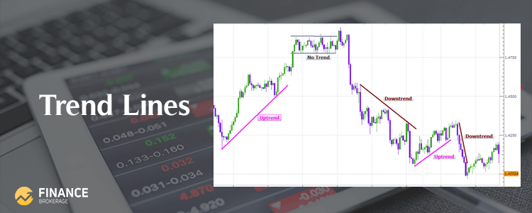 Forex Trading Strategies - Trend Lines - Finance Brokerage