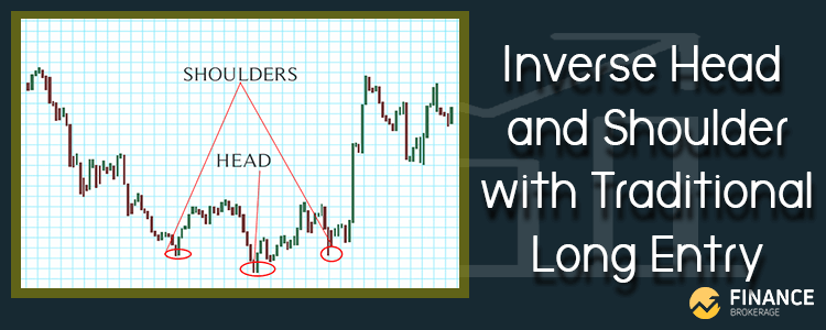 Inverse Head and Shoulder with Traditional Long Entry - Finance Brokerage