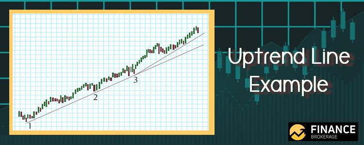 Uptrend Line - Finance Brokerage
