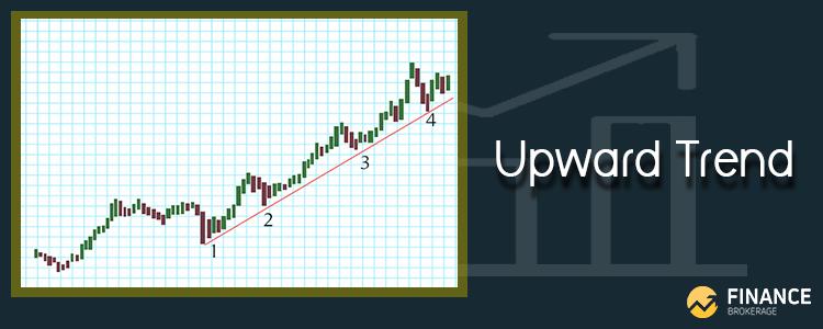 Upward Trend - Finance Brokerage
