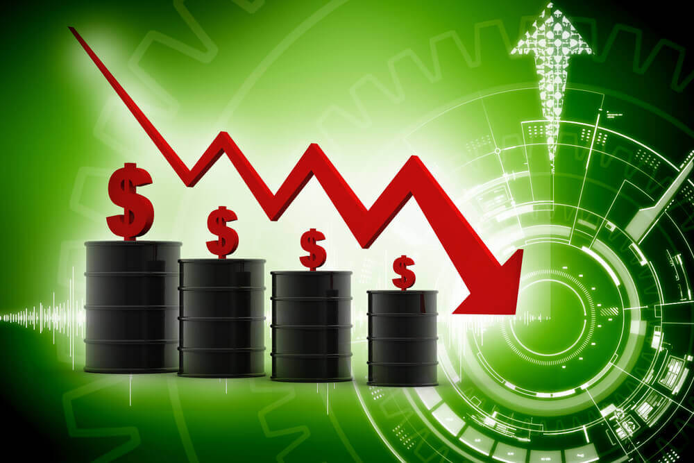 FinanceBrokerage - Commodity Oil Prices Declines amid Easing US-China Trade Tensions