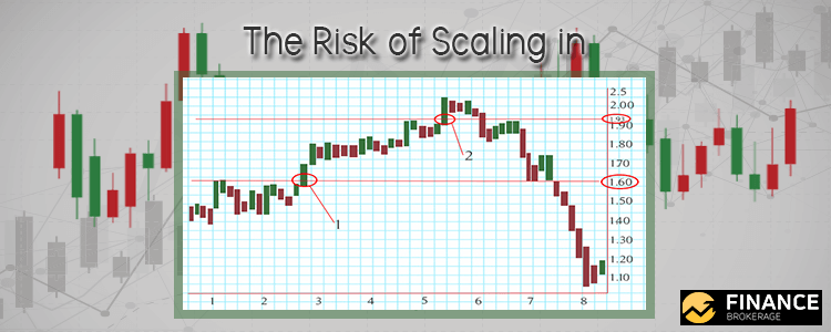 The Risk of Scaling in - Finance Brokerage
