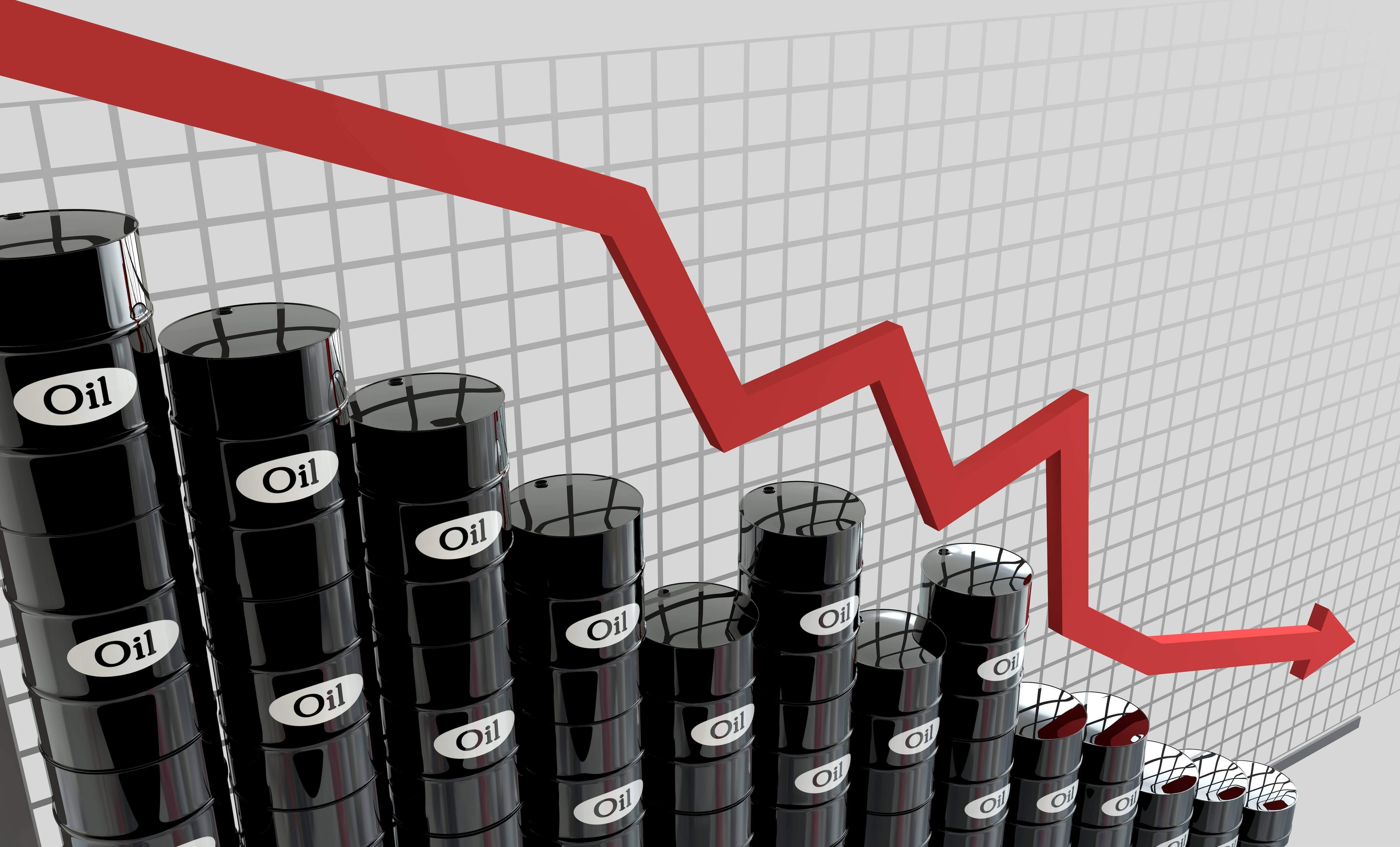 FinanceBrokerage - Commodity Market Oil prices decline on worsening US-China trade war