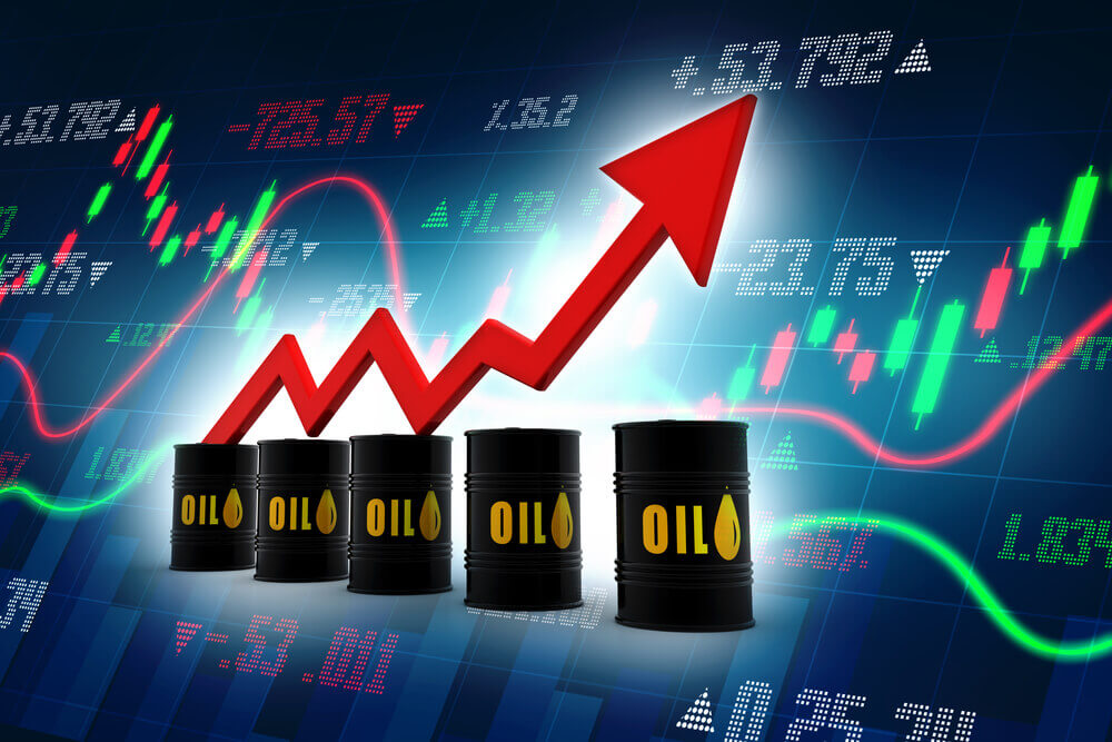 Oil Commodity Oil prices increase