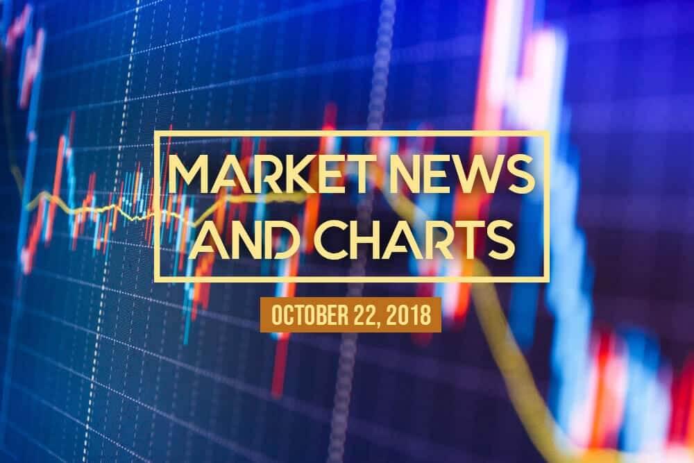 Finance Brokerage - Market News and Charts October 20, 2018