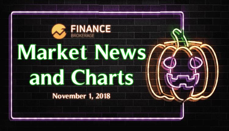 FinanceBrokerage - Forex Markets News and Charts November 1, 2018