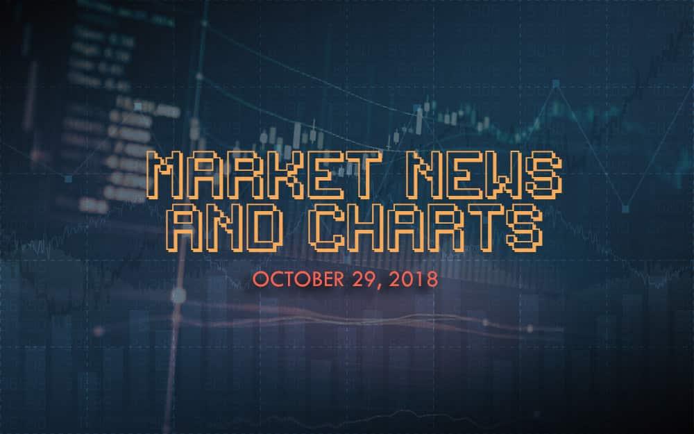 FinanceBrokerage - Market News and Charts October 29, 2018