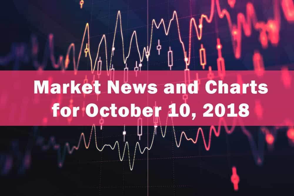 FinanceBrokerage - Market News and Charts for October 10, 2018
