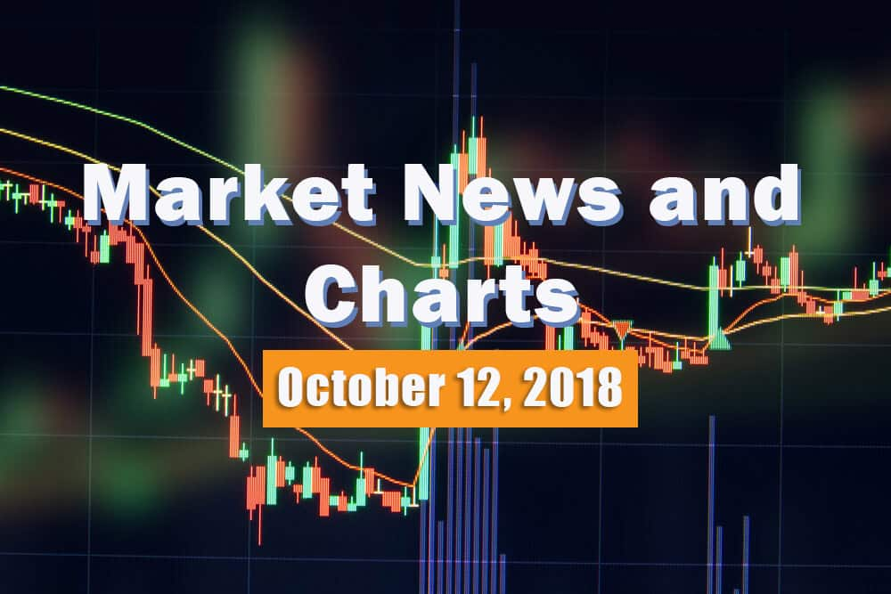 FinanceBrokerage - Market News and Charts for October 12, 2018