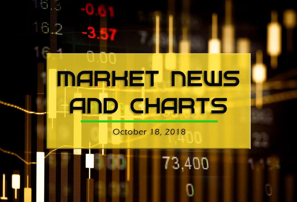 FinanceBrokerage - Market News and Charts for October 18, 2018