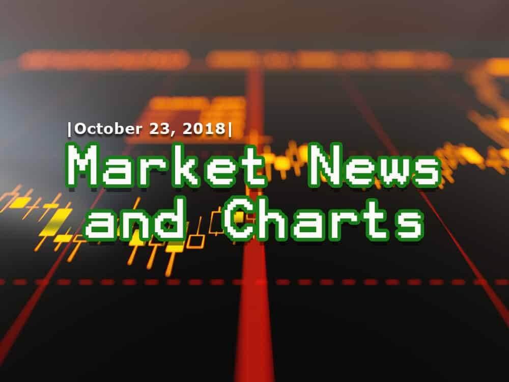 FinanceBrokerage - Market News and Charts for October 23, 2018