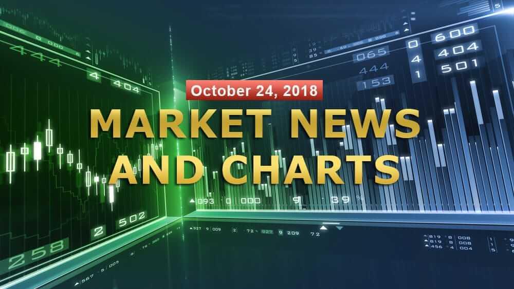 FinanceBrokerage - Market News and Charts for October 24, 2018