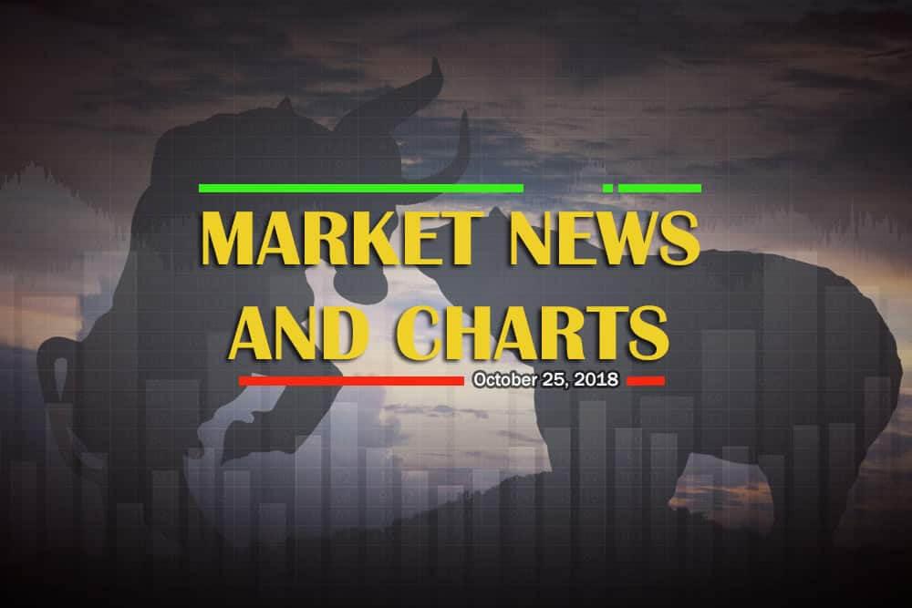 FinanceBrokerage - Market News and Charts for October 25, 2018