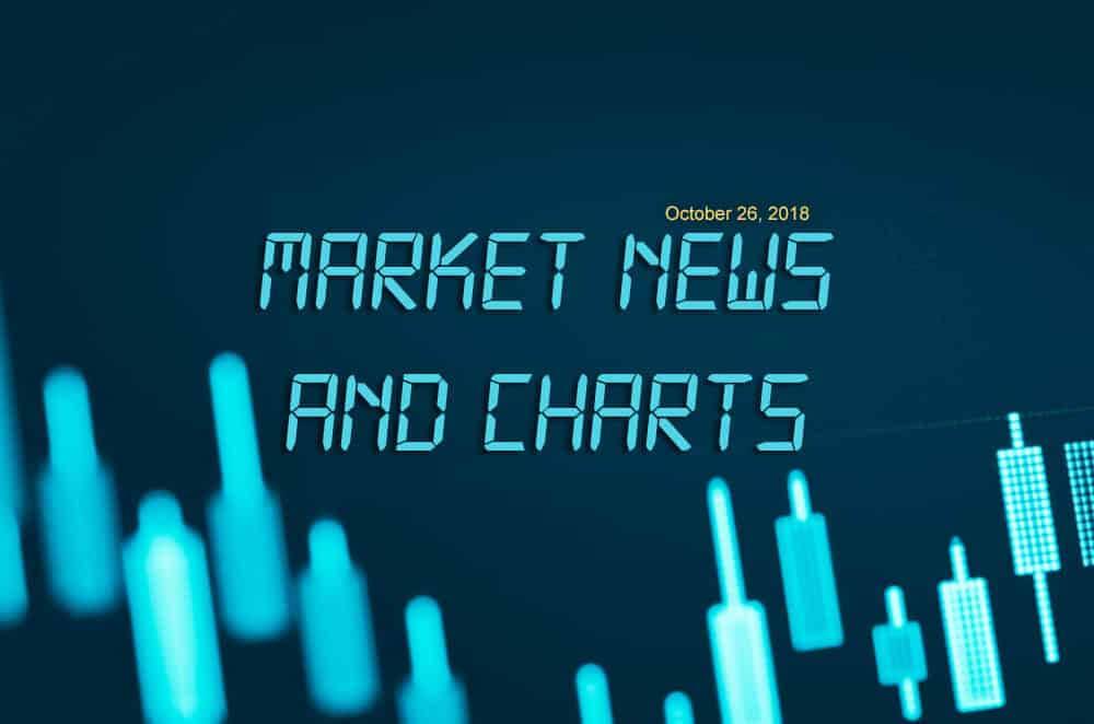 FinanceBrokerage - Market News and Charts for October 26, 2018