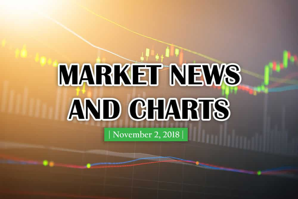 Finance Brokerage - Forex Market News and Charts for November 2, 2018