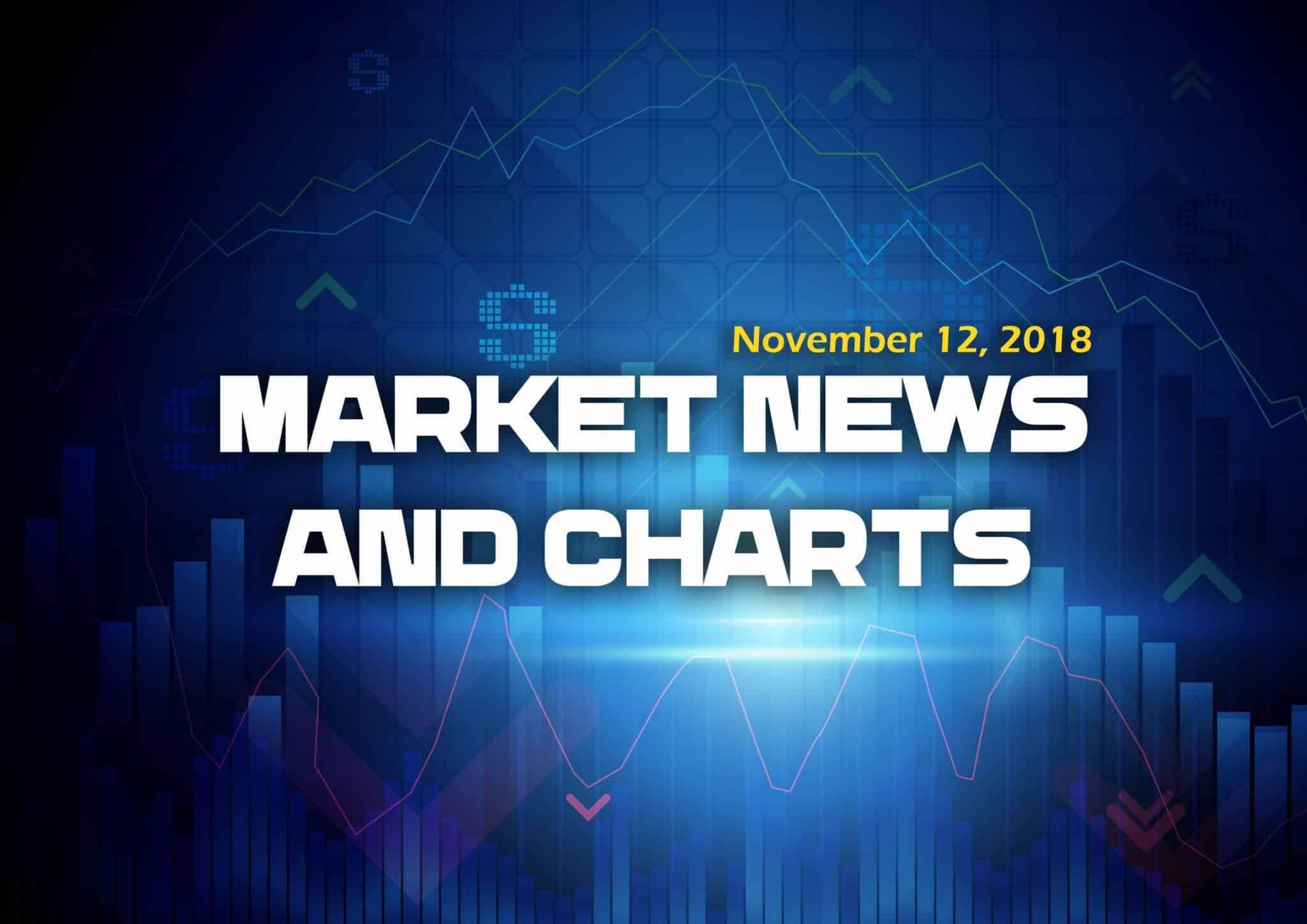 FinanceBrokerage - Market News and Charts November 12, 2018