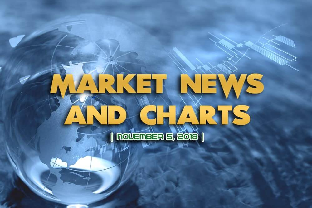 FinanceBrokerage - Market News and Charts November 5, 2018