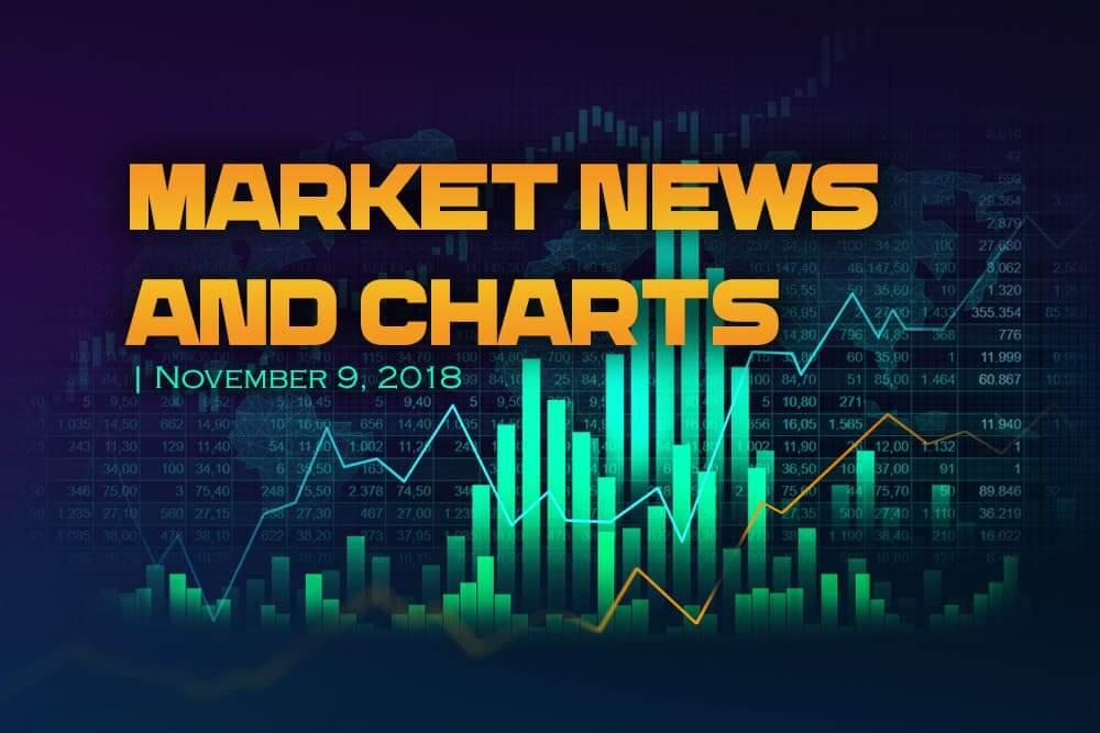 FinanceBrokerage - Market News and Charts November 9, 2018