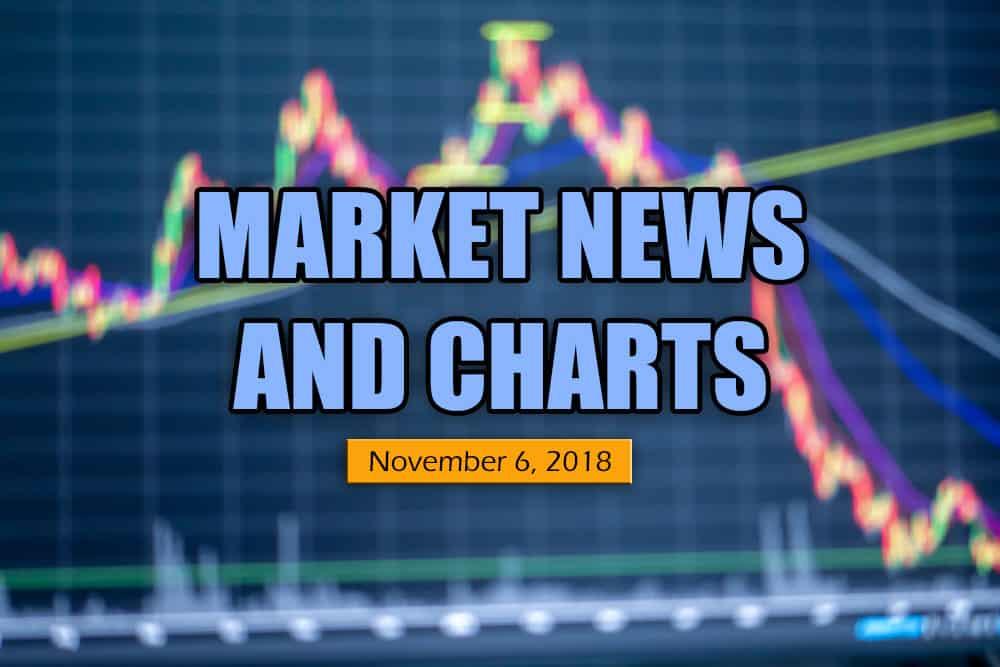 FinanceBrokerage - Market News and Charts for November 6, 2018