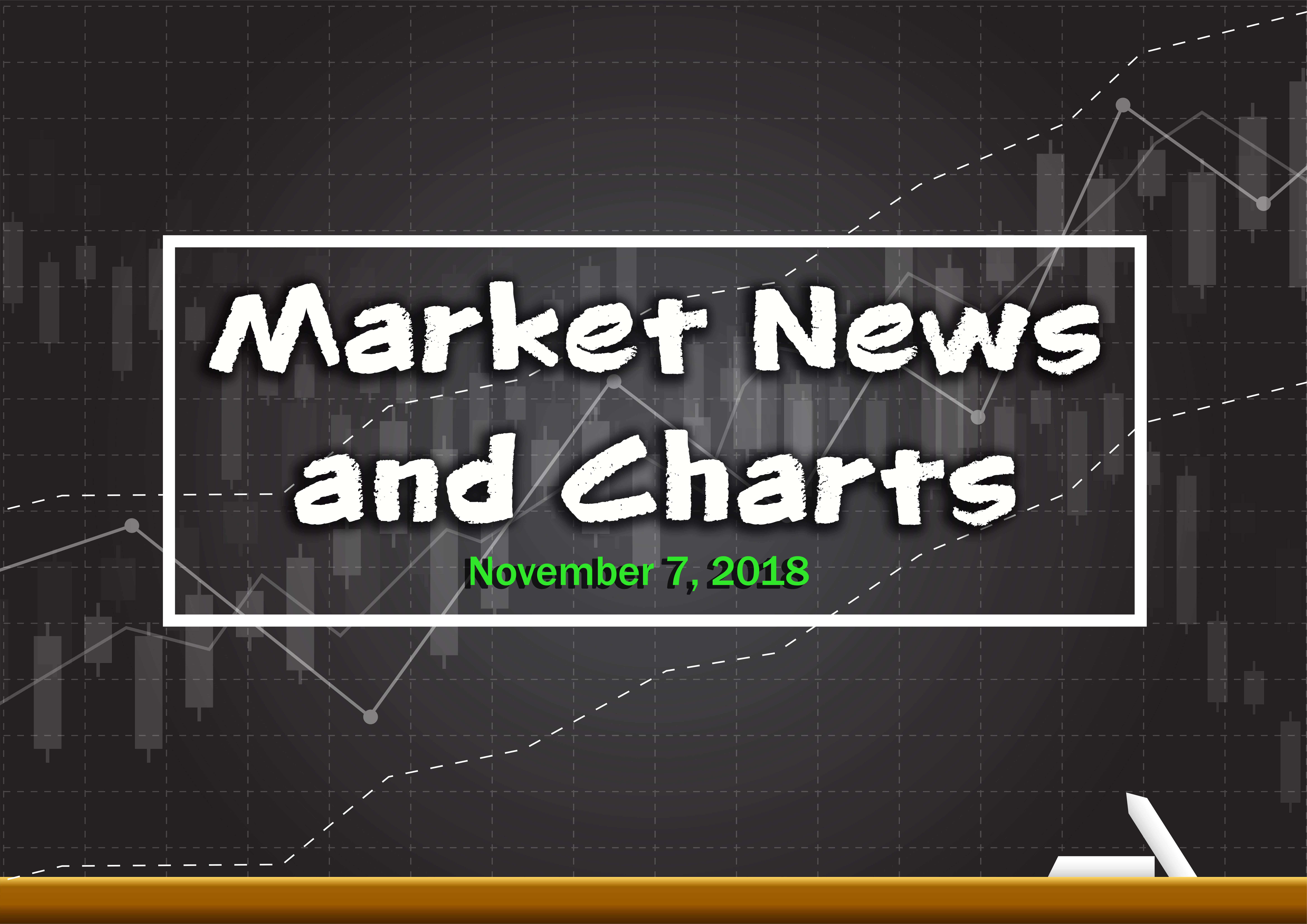 FinanceBrokerage - Market News and Charts for November 7, 2018