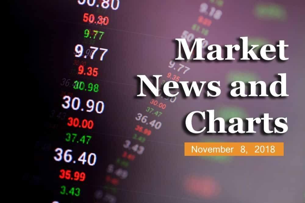 FinanceBrokerage - Market News and Charts for November 8, 2018