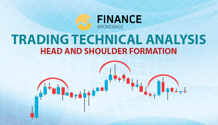 Trading Technical Analysis (Head and Shoulder formation) - FinanceBrokerage