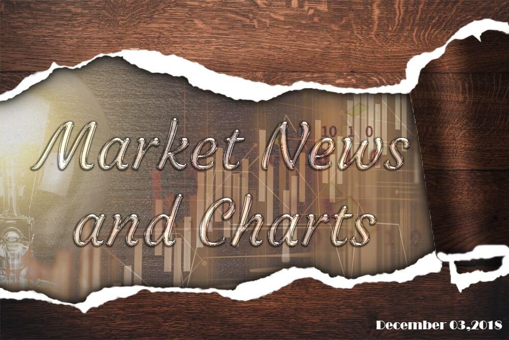 FinanceBrokerage - Market News and Charts for December 03, 2018