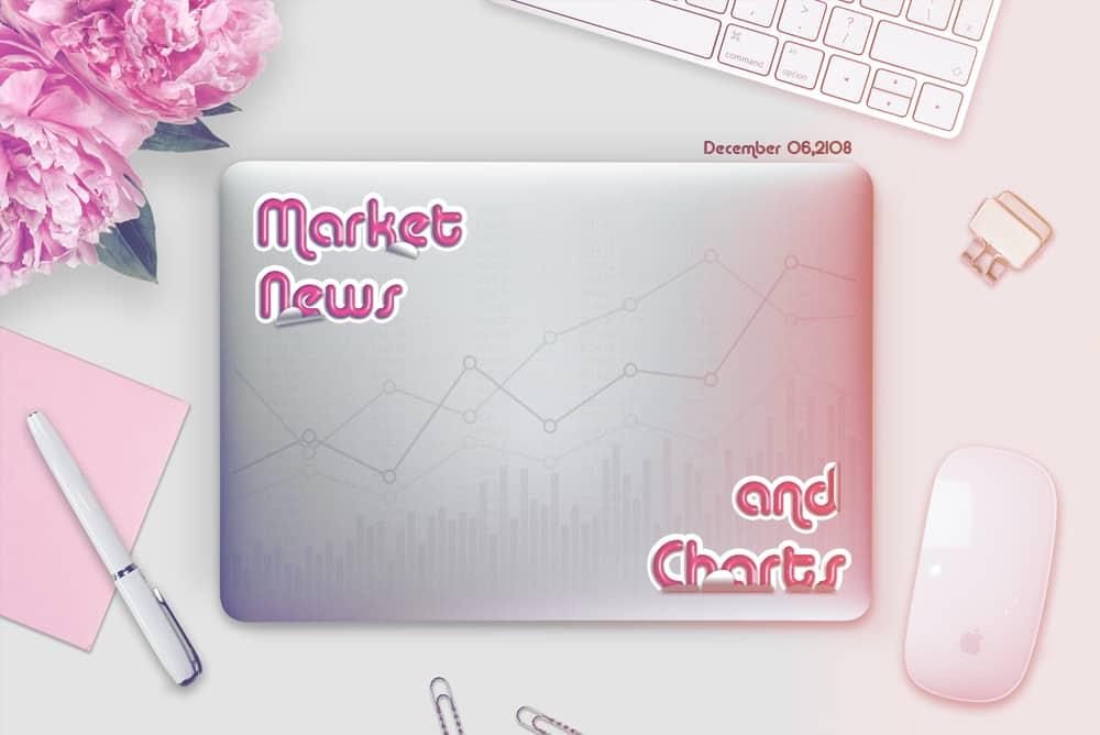 FinanceBrokerage - Market News and Charts for December 06, 2018