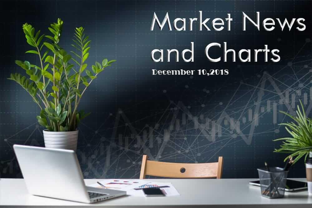 FinanceBrokerage - Market News and Charts for December 10, 2018