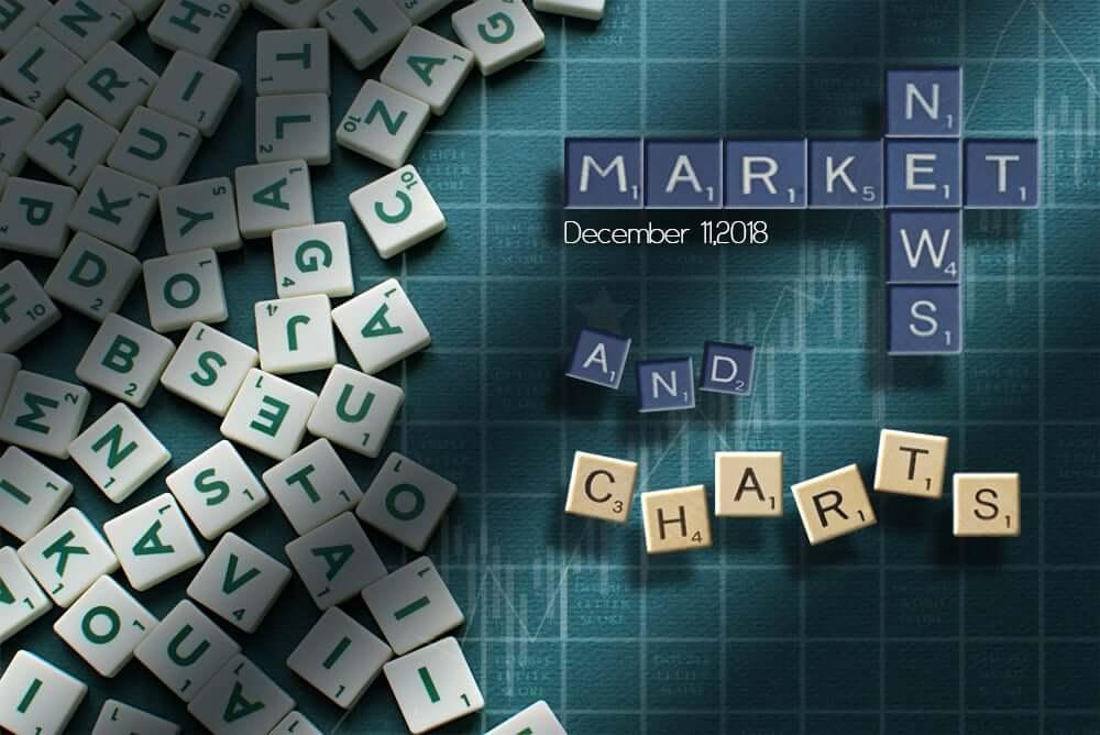 FinanceBrokerage - Market News and Charts for December 11, 2018