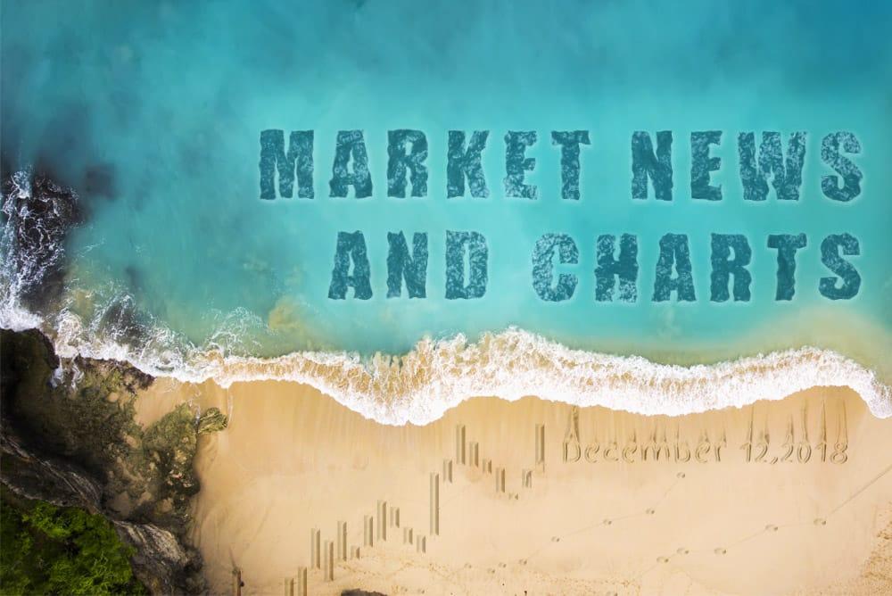 FinanceBrokerage - Market News and Charts for December 12, 2018