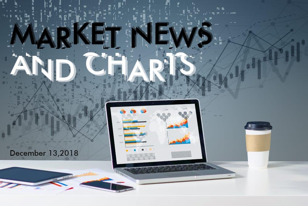 FinanceBrokerage - Market News and Charts for December 13, 2018