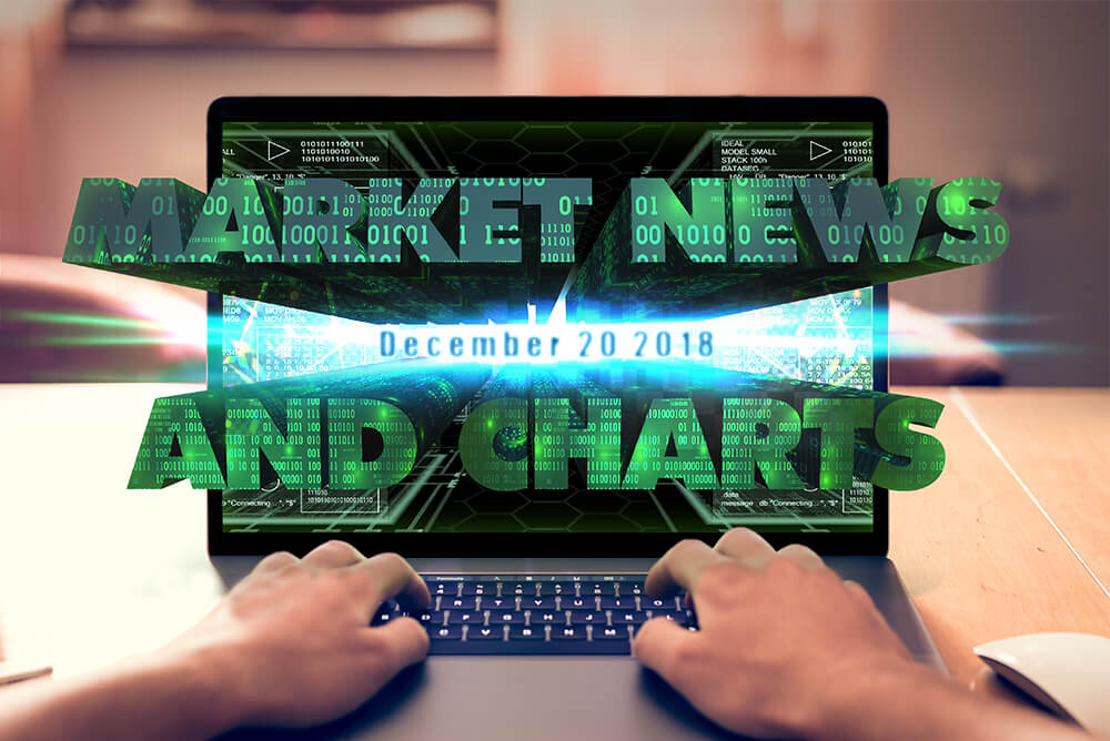 FinanceBrokerage - Market News and Charts for December 20, 2018