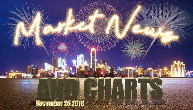 FinanceBrokerage - Market News and Charts for December 28, 2018