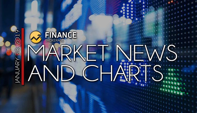 Finance Brokerage Market News and Charts - January 30 2019