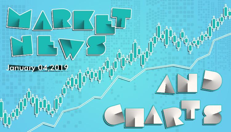 FinanceBrokerage - Market News and Charts for January 04, 2019