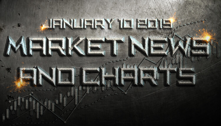 FinanceBrokerage - Market News and Charts for January 10, 2019