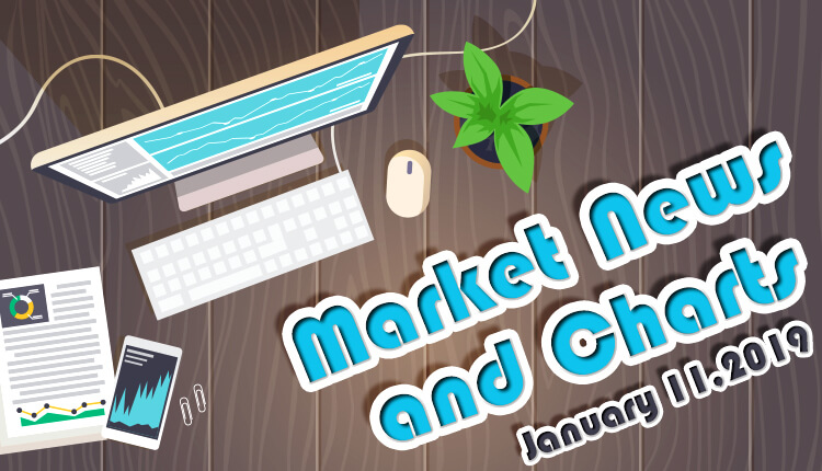 FinanceBrokerage - Market News and Charts for January 11, 2019