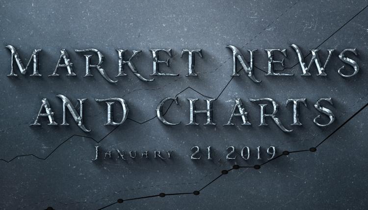 FinanceBrokerage - Market News and Charts for January 21, 2019