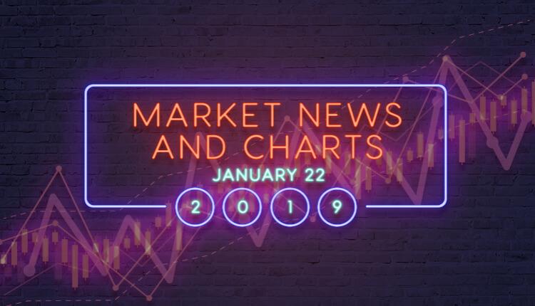 FinanceBrokerage - Market News and Charts for January 22, 2019
